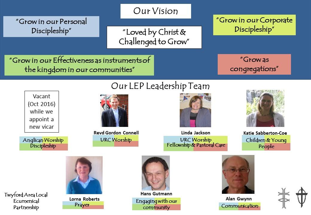 Leadership Team Poster